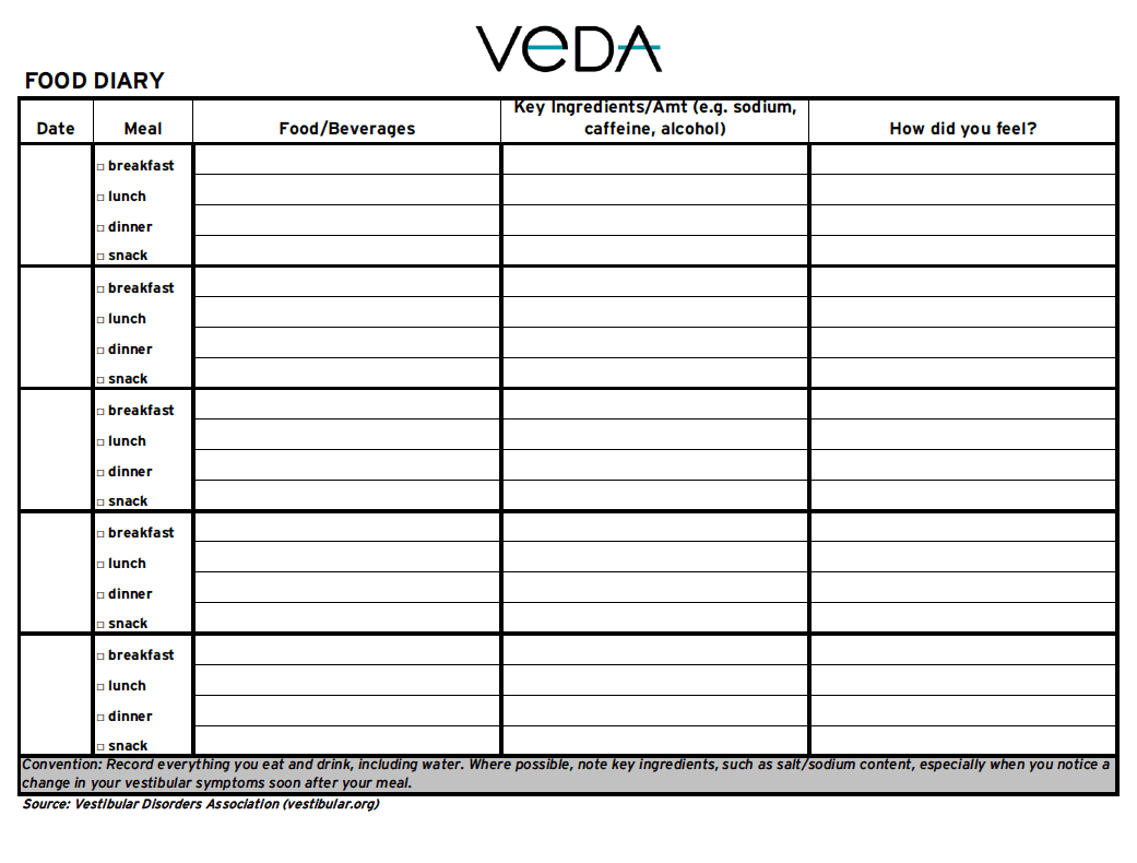 Food/Diary Consumption Form